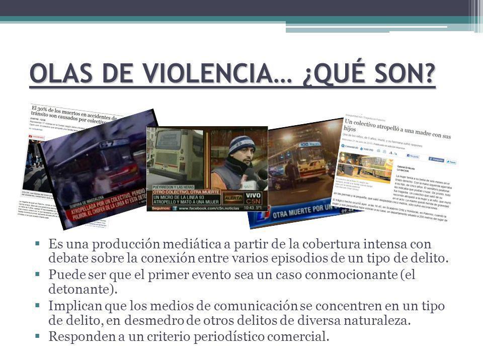 OLAS DE VIOLENCIA… ¿QUÉ SON