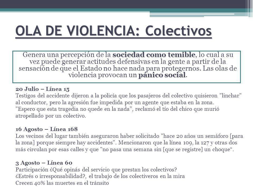 OLA DE VIOLENCIA: Colectivos