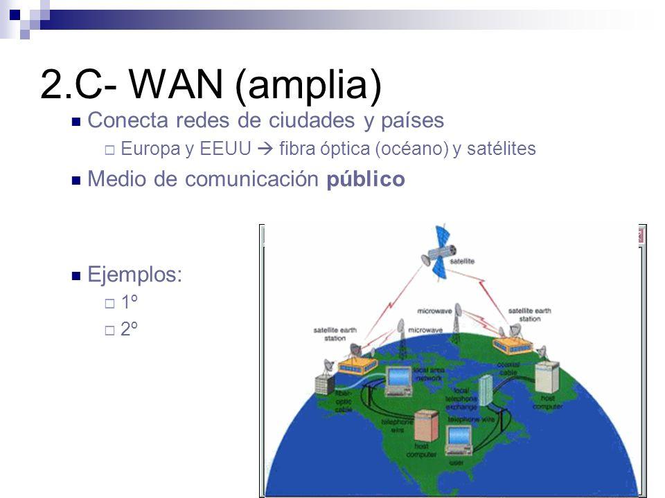 2.C- WAN (amplia) Conecta redes de ciudades y países