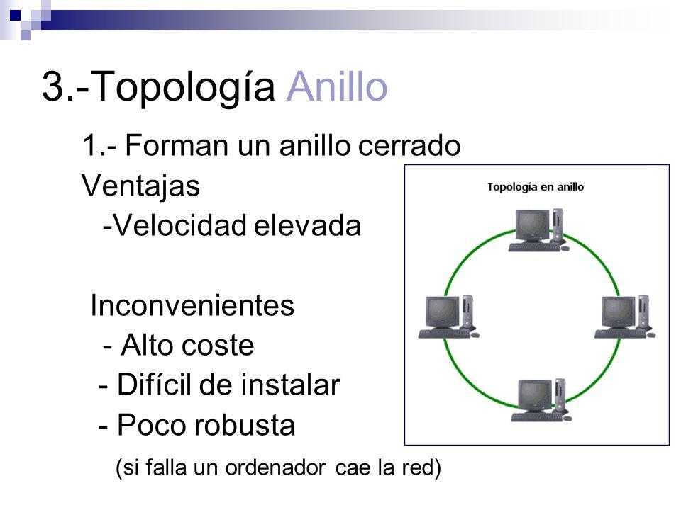 3.-Topología Anillo 1.- Forman un anillo cerrado Ventajas