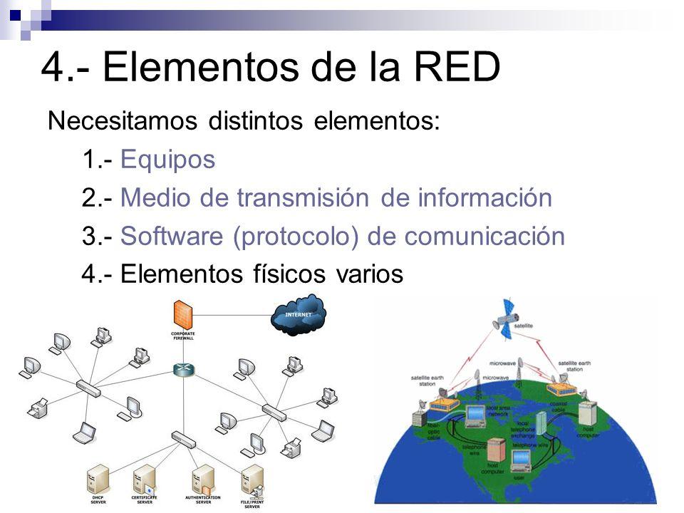 4.- Elementos de la RED Necesitamos distintos elementos: 1.- Equipos