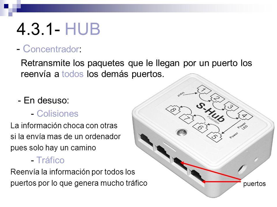 4.3.1- HUB - Concentrador: Retransmite los paquetes que le llegan por un puerto los reenvía a todos los demás puertos.