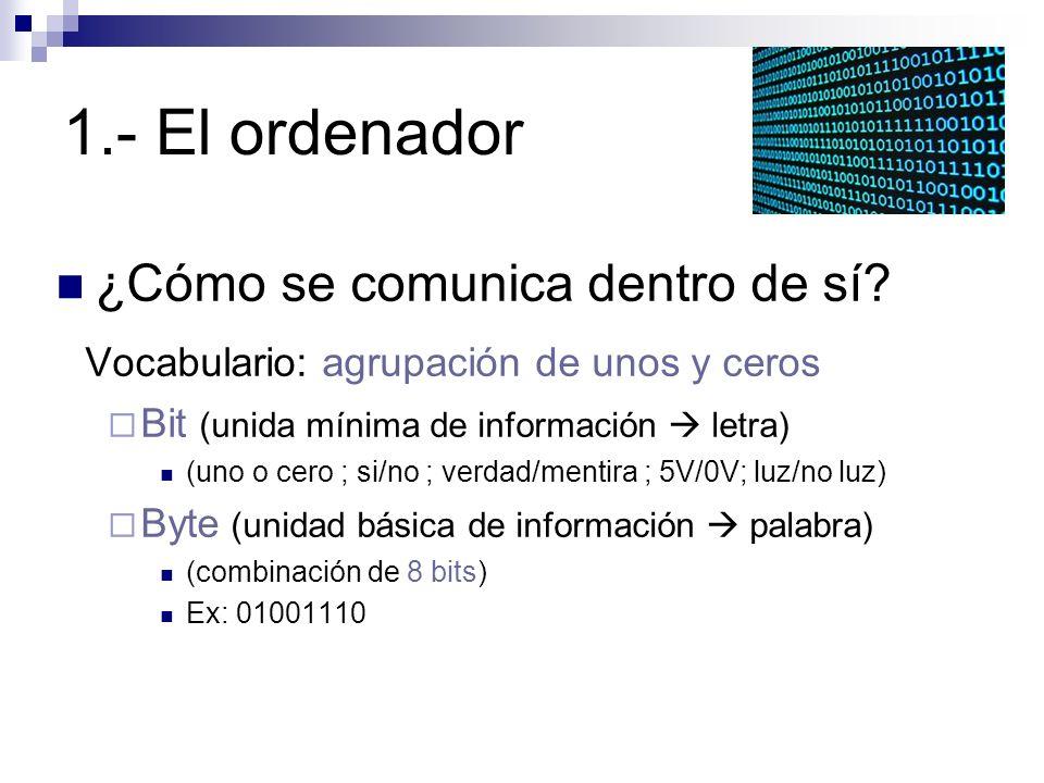 1.- El ordenador ¿Cómo se comunica dentro de sí