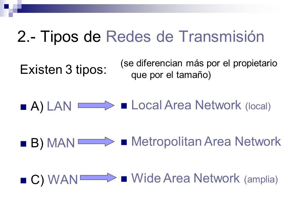 2.- Tipos de Redes de Transmisión