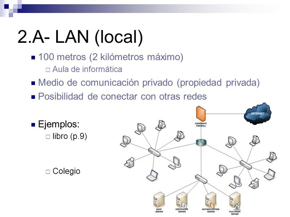 2.A- LAN (local) 100 metros (2 kilómetros máximo)