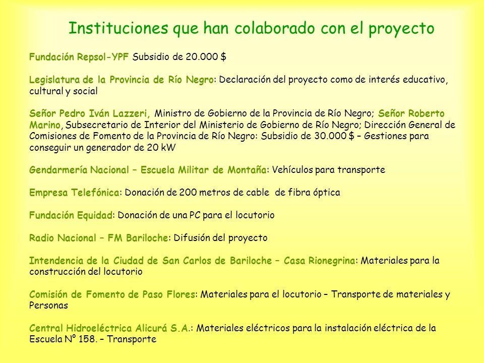 Instituciones que han colaborado con el proyecto