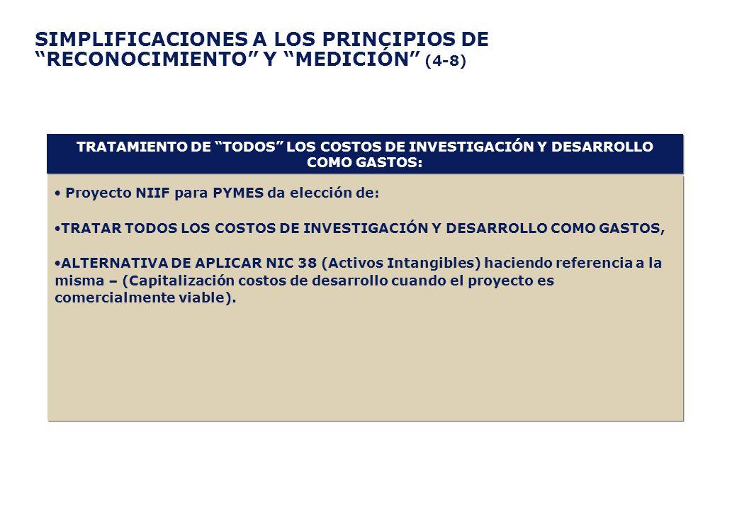 TRATAMIENTO DE TODOS LOS COSTOS DE INVESTIGACIÓN Y DESARROLLO