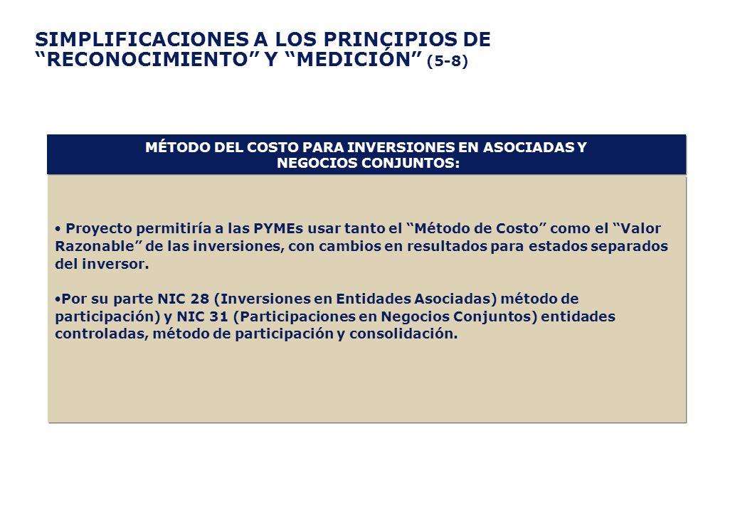 MÉTODO DEL COSTO PARA INVERSIONES EN ASOCIADAS Y