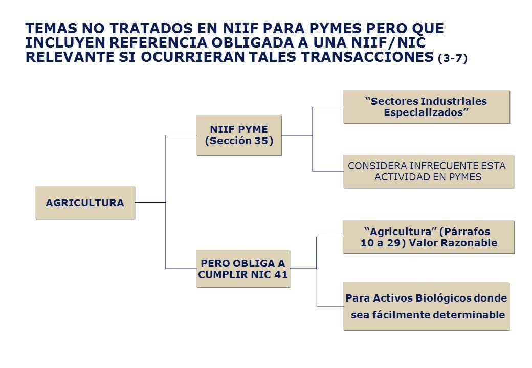 TEMAS NO TRATADOS EN NIIF PARA PYMES PERO QUE INCLUYEN REFERENCIA OBLIGADA A UNA NIIF/NIC RELEVANTE SI OCURRIERAN TALES TRANSACCIONES (3-7)