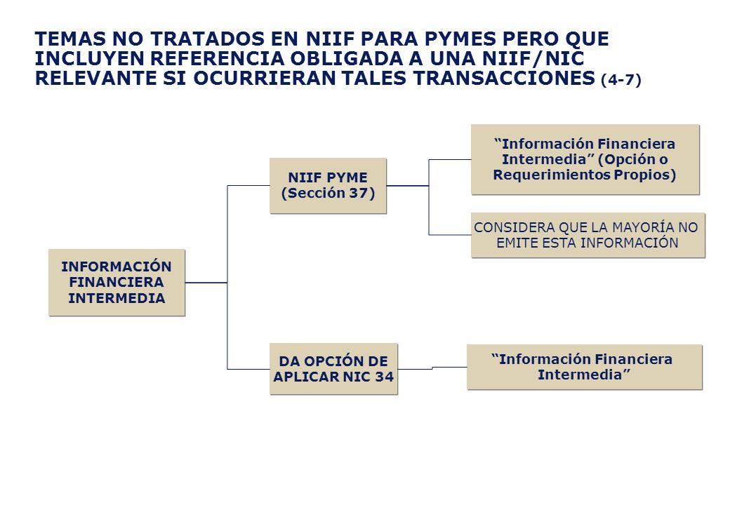 TEMAS NO TRATADOS EN NIIF PARA PYMES PERO QUE INCLUYEN REFERENCIA OBLIGADA A UNA NIIF/NIC RELEVANTE SI OCURRIERAN TALES TRANSACCIONES (4-7)