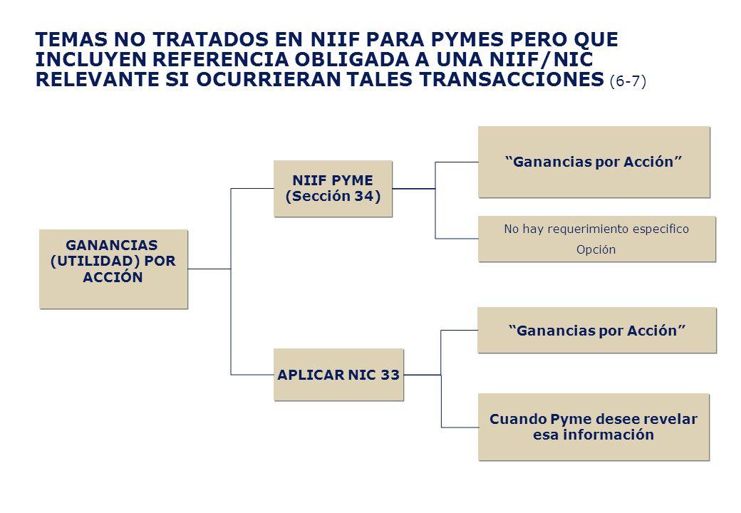 TEMAS NO TRATADOS EN NIIF PARA PYMES PERO QUE INCLUYEN REFERENCIA OBLIGADA A UNA NIIF/NIC RELEVANTE SI OCURRIERAN TALES TRANSACCIONES (6-7)