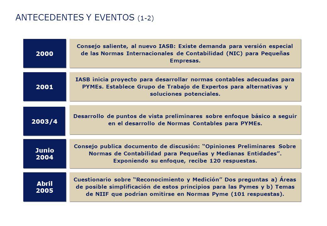 ANTECEDENTES Y EVENTOS (1-2)