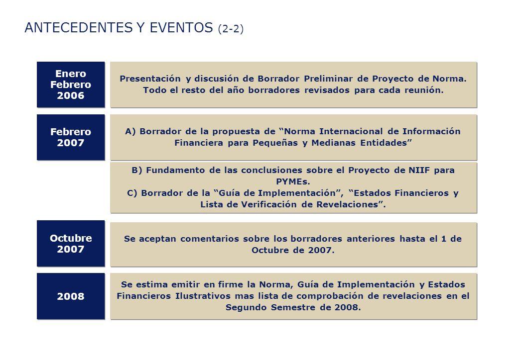 ANTECEDENTES Y EVENTOS (2-2)