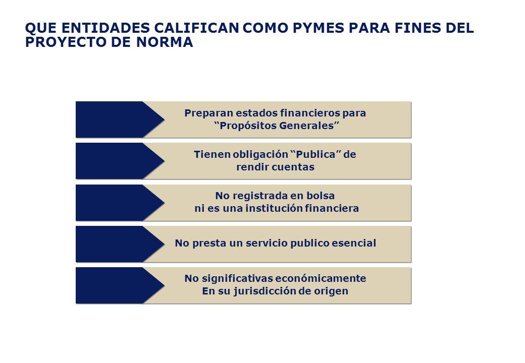 QUE ENTIDADES CALIFICAN COMO PYMES PARA FINES DEL PROYECTO DE NORMA