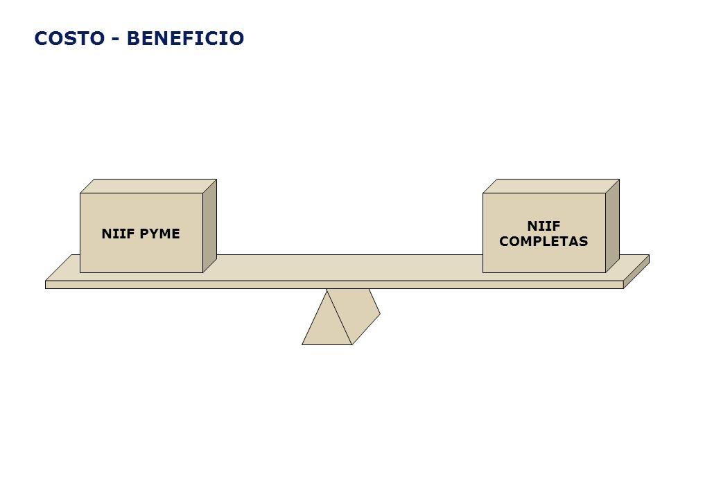 COSTO - BENEFICIO NIIF PYME NIIF COMPLETAS