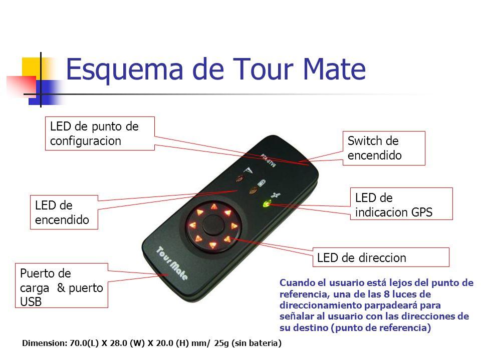 Esquema de Tour Mate LED de punto de configuracion Switch de encendido