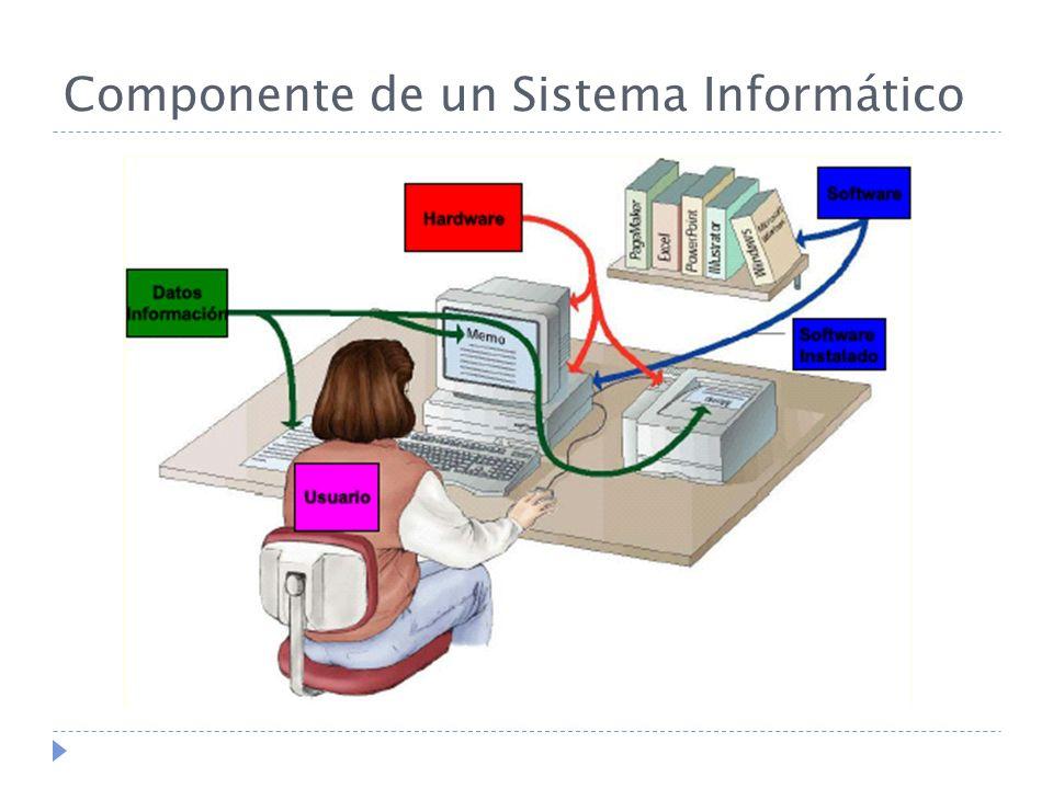 Componente de un Sistema Informático