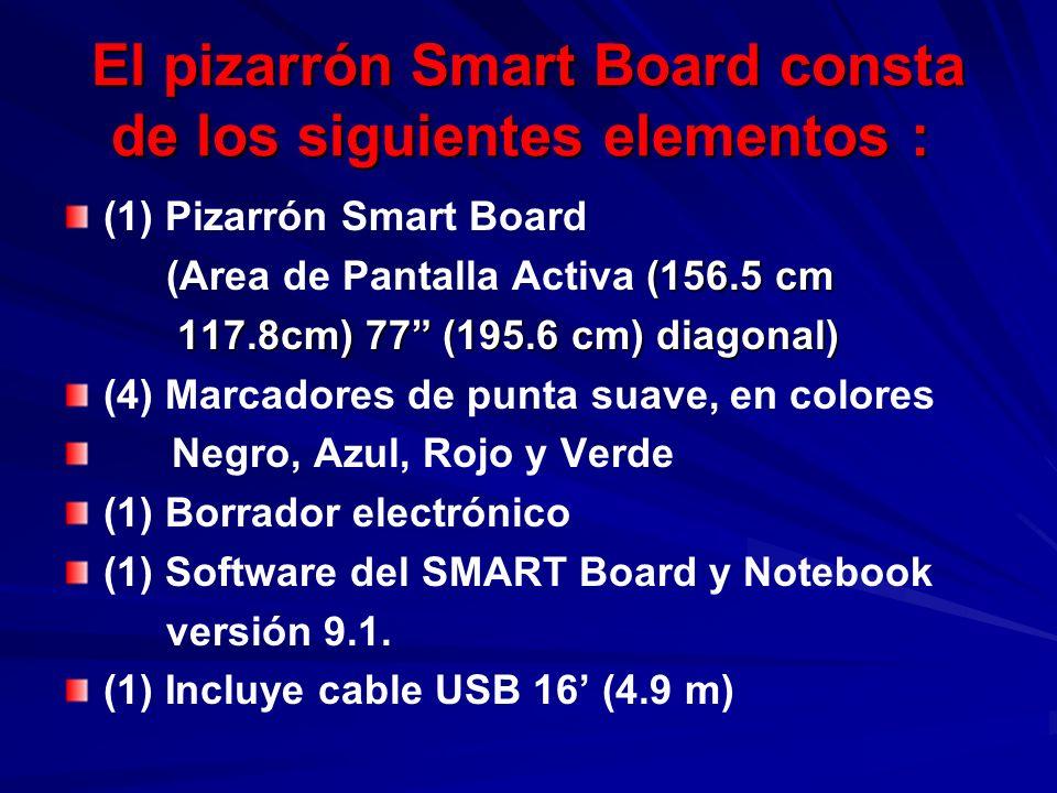 El pizarrón Smart Board consta de los siguientes elementos :