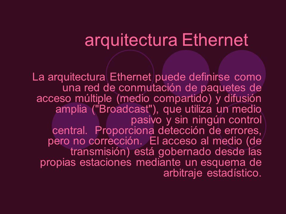 arquitectura Ethernet