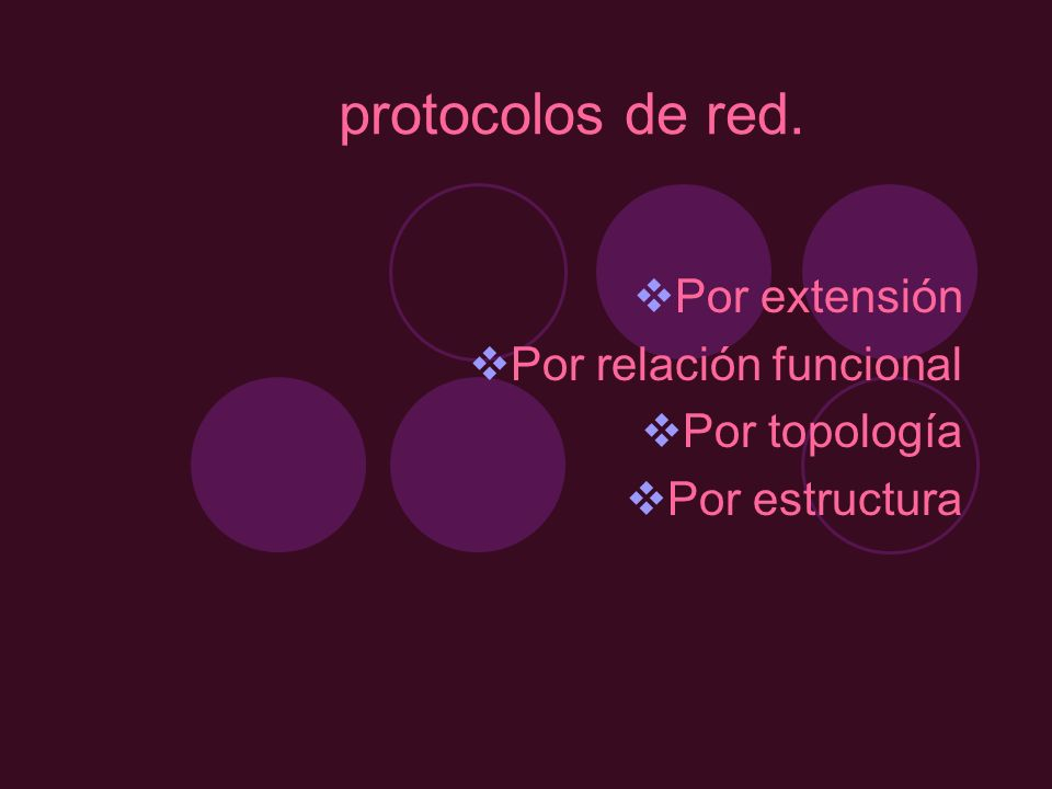 Por extensión Por relación funcional Por topología Por estructura