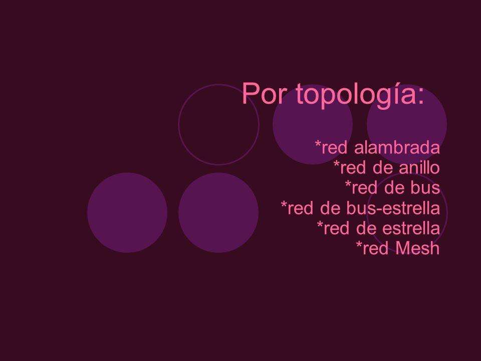 Por topología: *red alambrada *red de anillo *red de bus *red de bus-estrella *red de estrella *red Mesh.