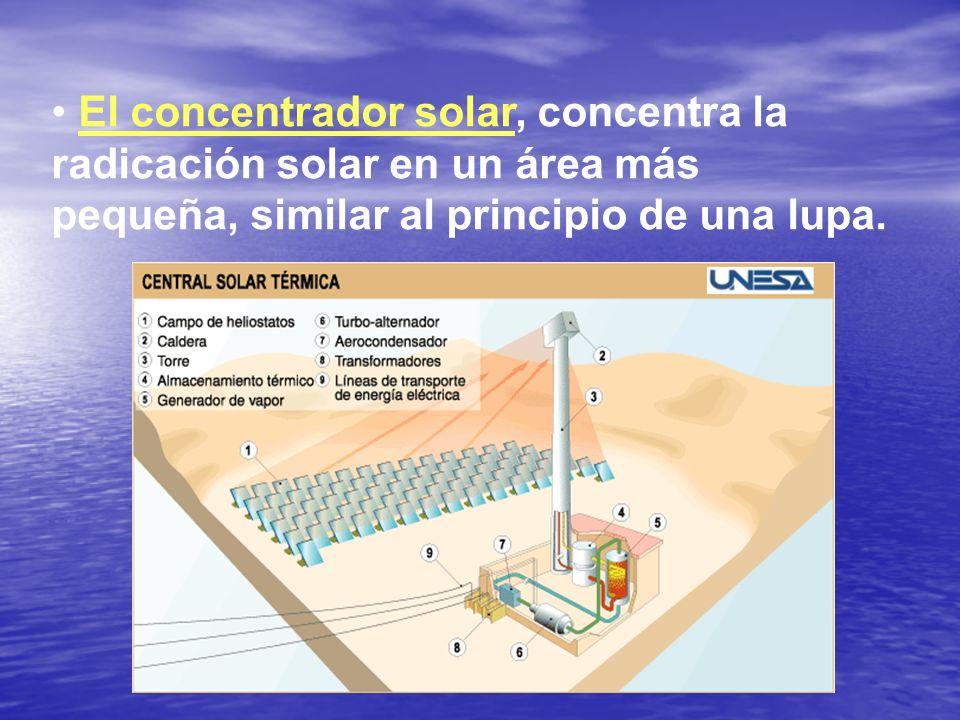 El concentrador solar, concentra la radicación solar en un área más pequeña, similar al principio de una lupa.