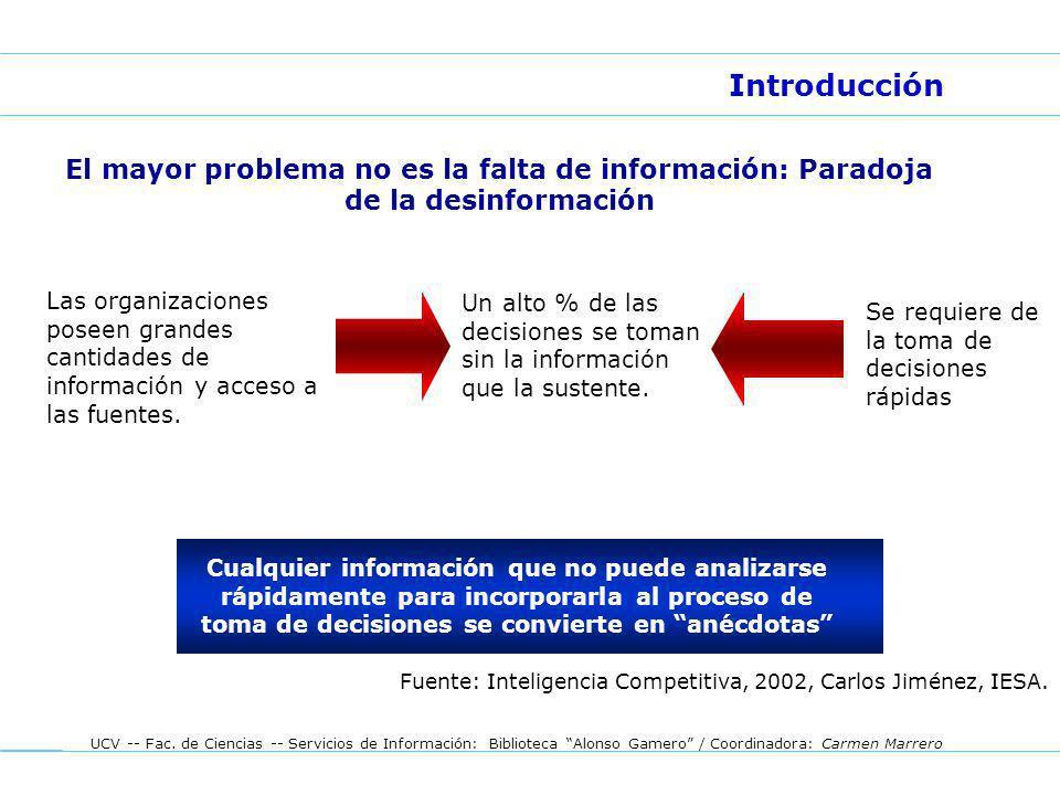 Fuente: Inteligencia Competitiva, 2002, Carlos Jiménez, IESA.