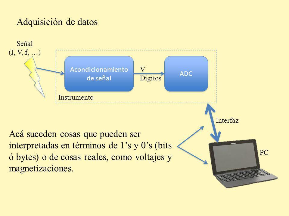 Adquisición de datos Señal. (I, V, f, …) Instrumento. Acondicionamiento. de señal. ADC. V. Dígitos.