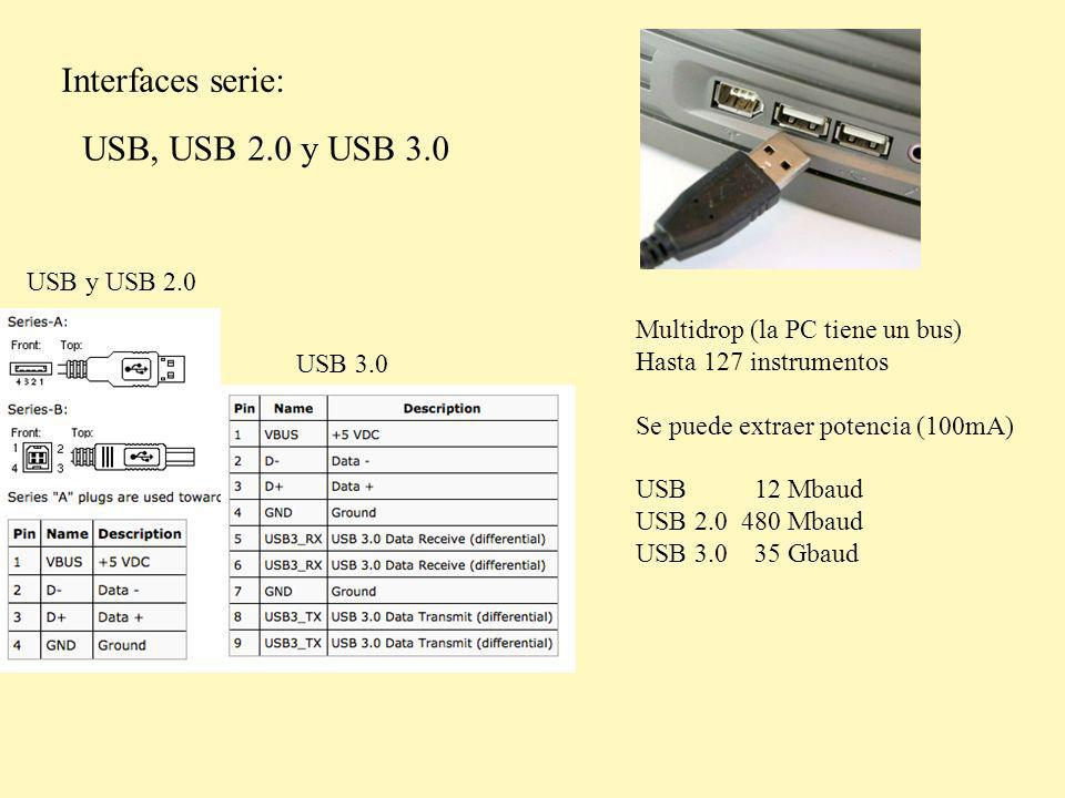 Interfaces serie: USB, USB 2.0 y USB 3.0 USB y USB 2.0