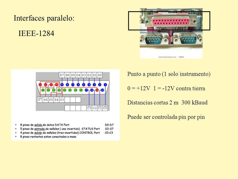 Interfaces paralelo: IEEE-1284 Punto a punto (1 solo instrumento)