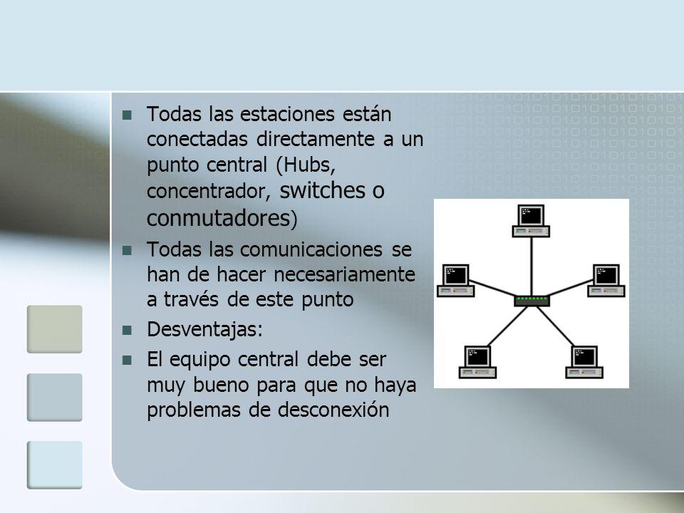 Todas las estaciones están conectadas directamente a un punto central (Hubs, concentrador, switches o conmutadores)