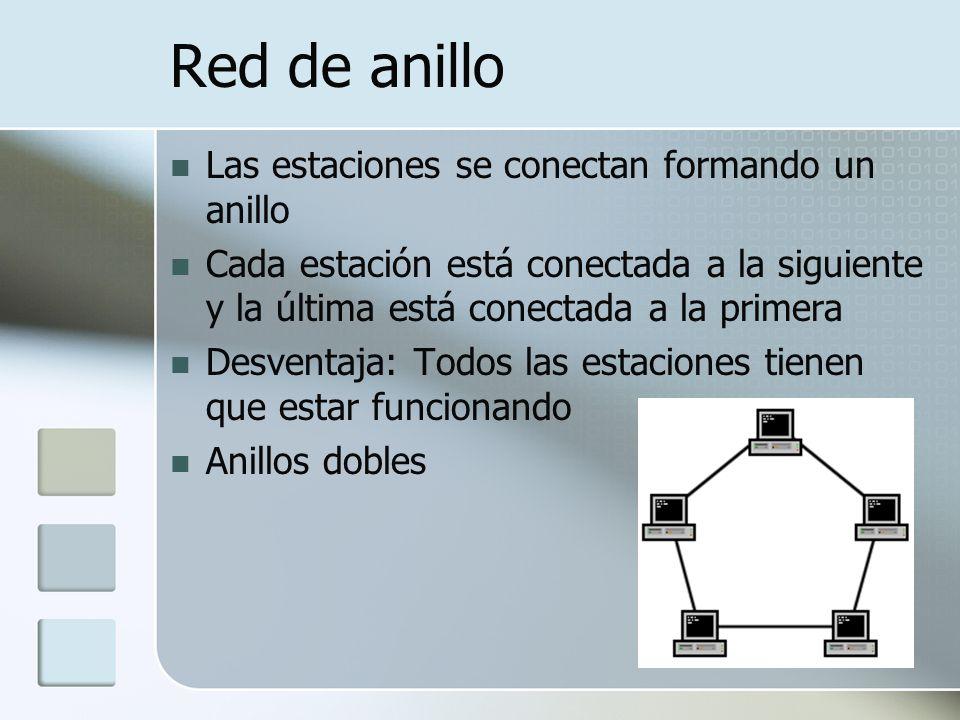 Red de anillo Las estaciones se conectan formando un anillo