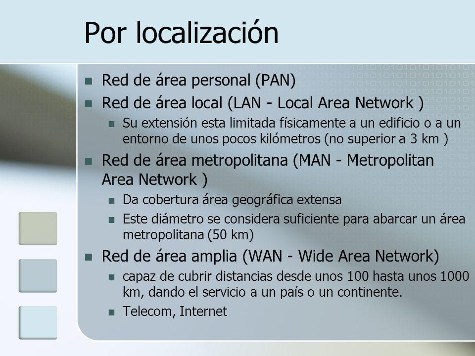 Por localización Red de área personal (PAN)