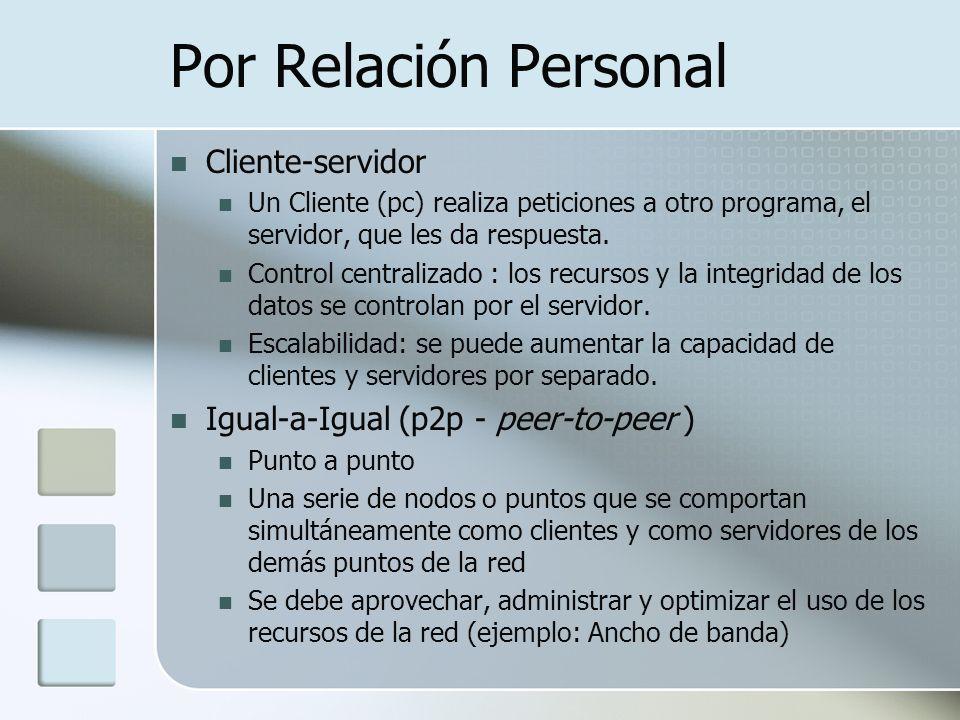 Por Relación Personal Cliente-servidor