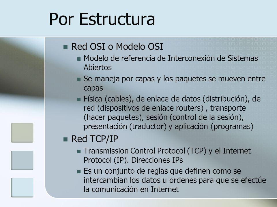 Por Estructura Red OSI o Modelo OSI Red TCP/IP
