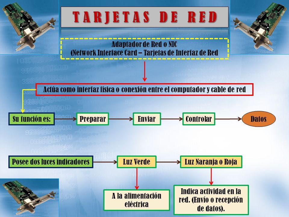 T A R J E T A S D E R E D Adaptador de Red o NIC