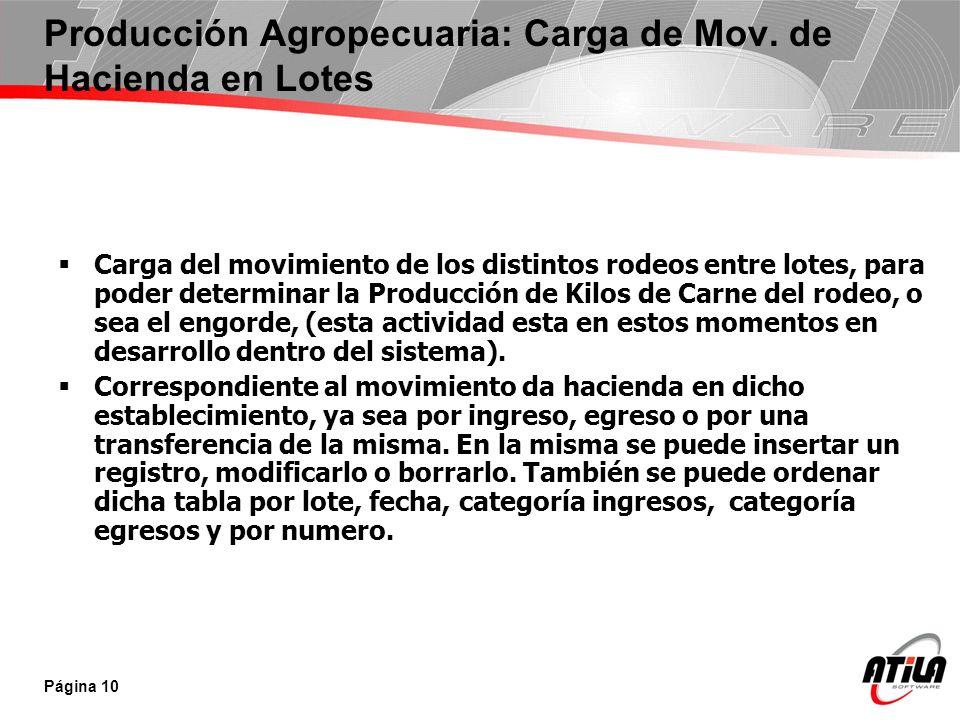 Producción Agropecuaria: Carga de Mov. de Hacienda en Lotes