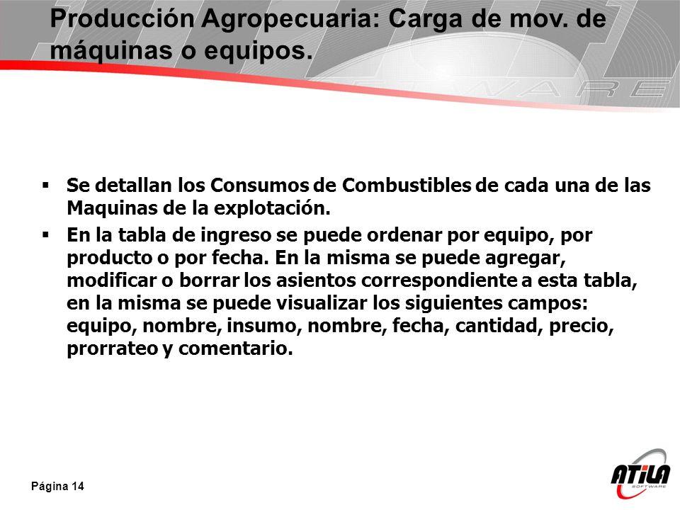 Producción Agropecuaria: Carga de mov. de máquinas o equipos.