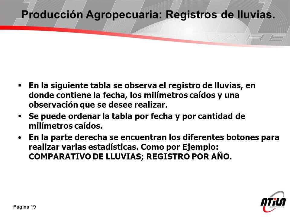 Producción Agropecuaria: Registros de lluvias.