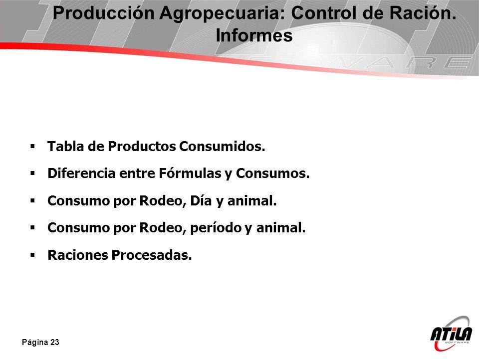 Producción Agropecuaria: Control de Ración. Informes