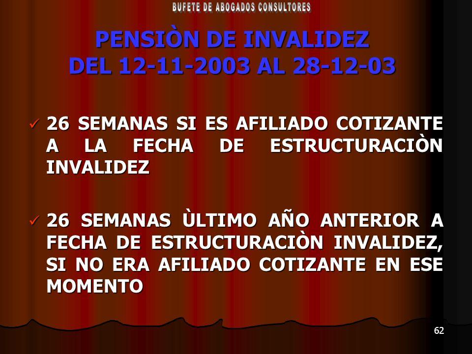 PENSIÒN DE INVALIDEZ DEL 12-11-2003 AL 28-12-03