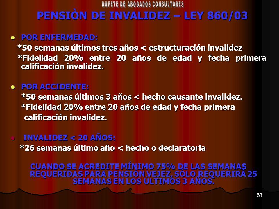PENSIÒN DE INVALIDEZ – LEY 860/03