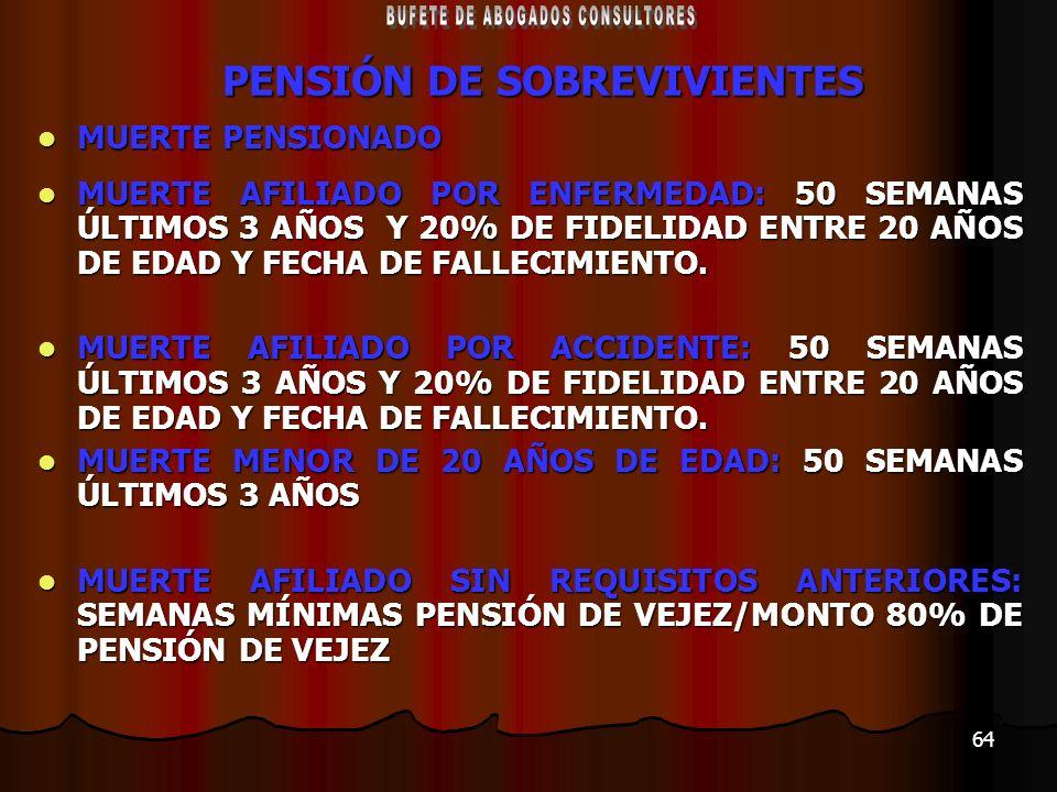 PENSIÓN DE SOBREVIVIENTES