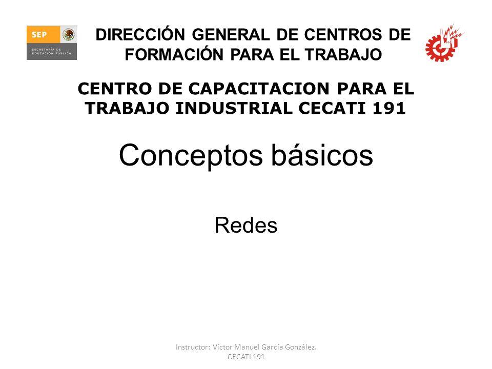 Conceptos básicos Redes