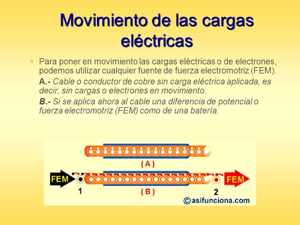 Movimiento de las cargas eléctricas