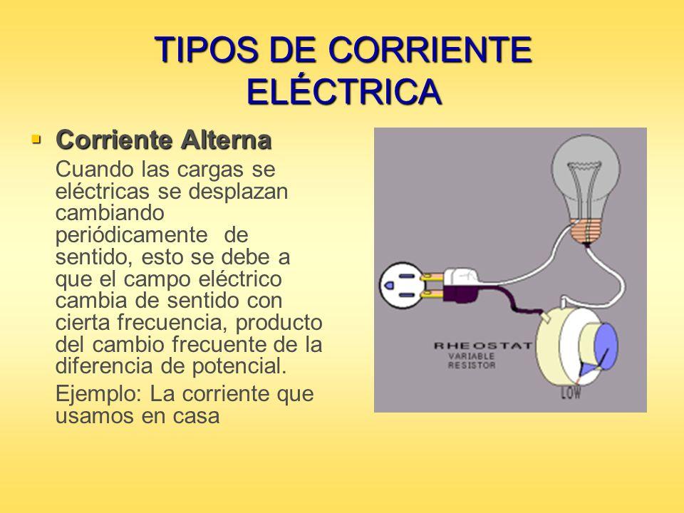 TIPOS DE CORRIENTE ELÉCTRICA