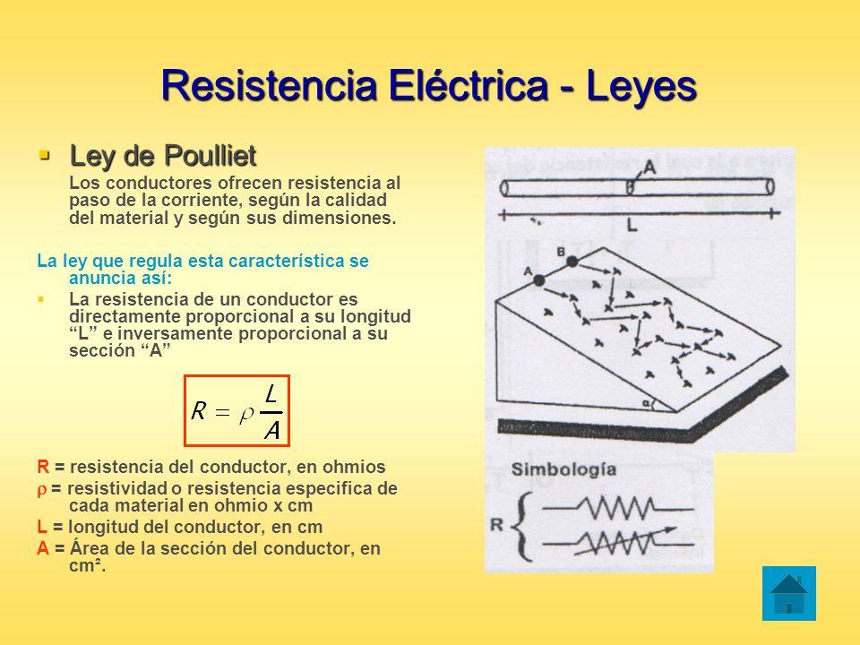 Resistencia Eléctrica - Leyes