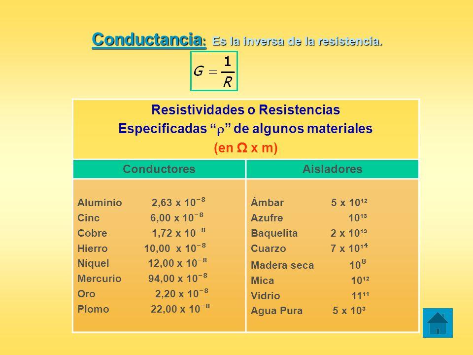 Conductancia: Es la inversa de la resistencia.