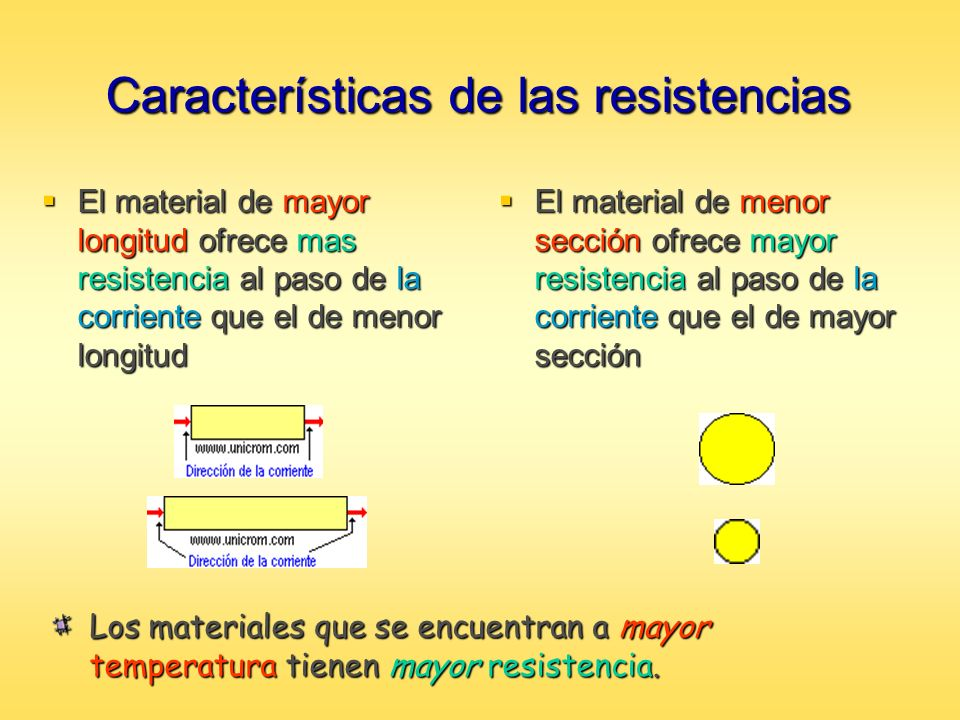 Características de las resistencias