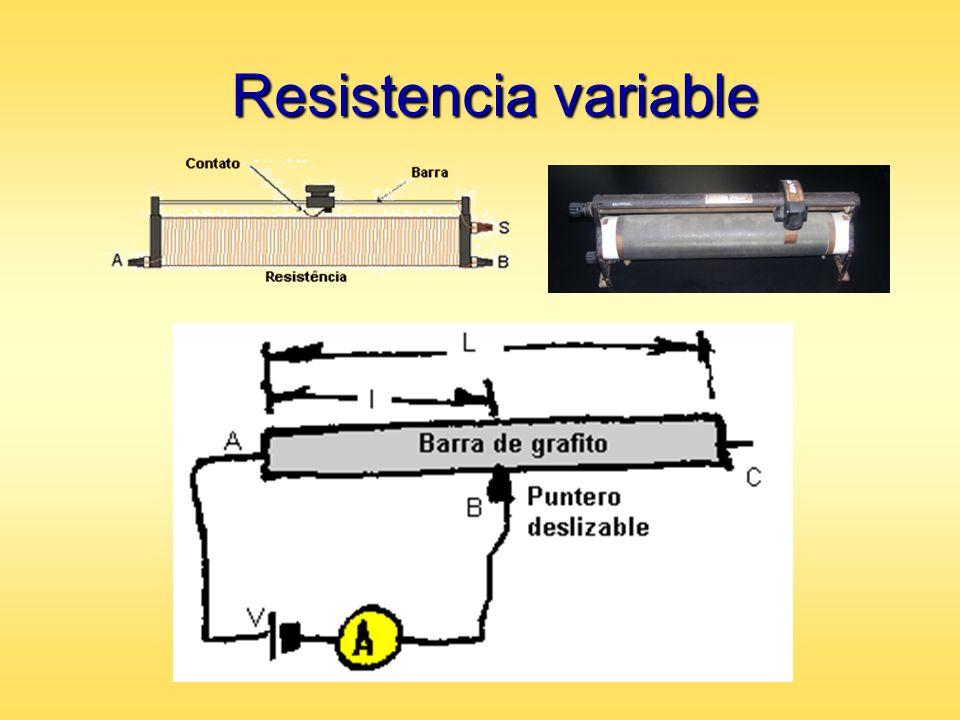 Resistencia variable